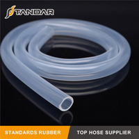 Transparent High Temperature flexible clear thin wall Medical Grade Silicone rubber tubing